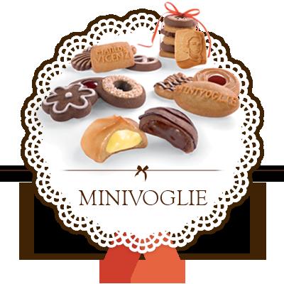 Minivoglie
